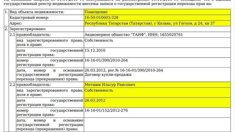 Compromat.Ru: 68297