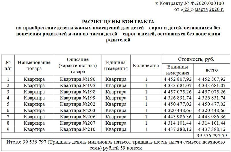 Compromat.Ru: 68590